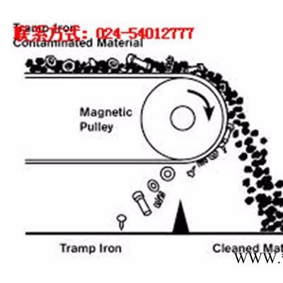 【亦杰机器】 CT56永磁滚筒  选矿再生铝废钢汽车家电拆解玻璃垃圾分选铁矿环保开采矿选筛选磁选机